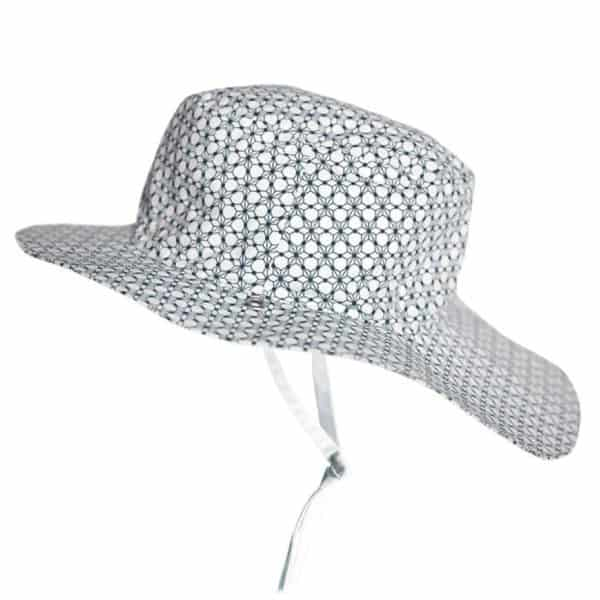 Kietla Şapka