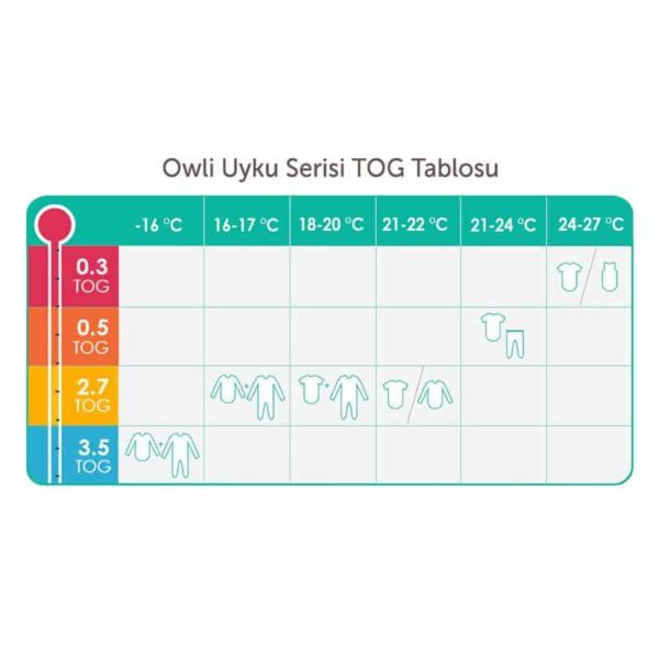 Owli Uyku Tulumu 2.7 Tog Space