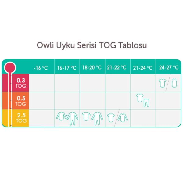 Owli Uyku Gurusu Indie Girl 0.3 Tog 4